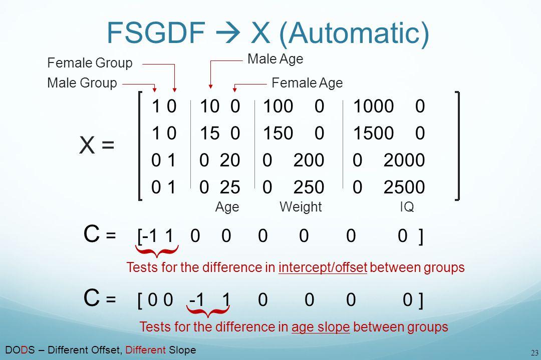 } } FSGDF  X (Automatic) X = C = [-1 1 0 0 0 0 0 0 ]